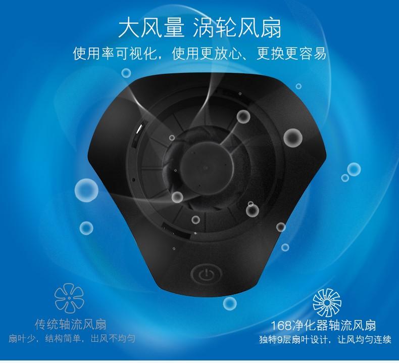光昂GA610智能车载空气净化器