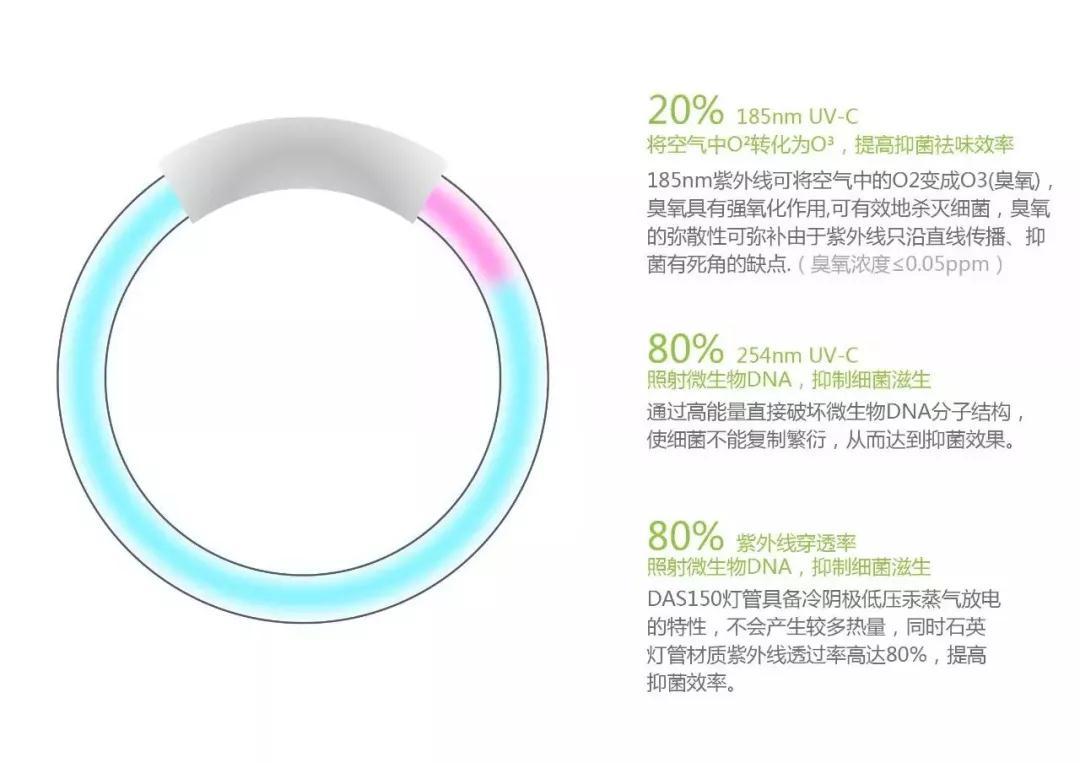 南京空气消毒机