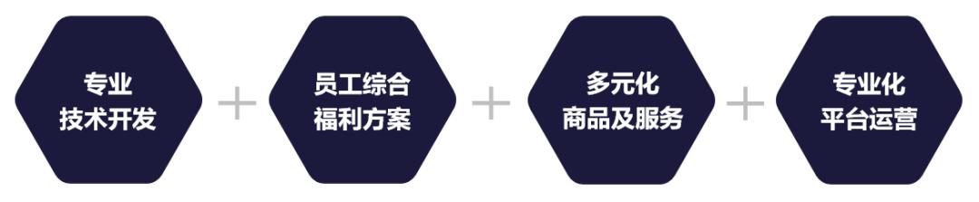 南京单位福利平台